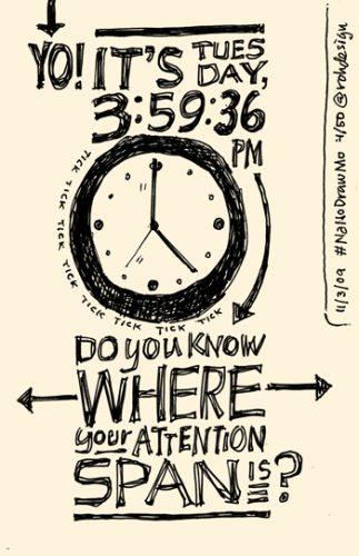 Drawing of clock with the question Do You Know Where Your Attention Span Is?